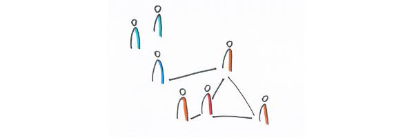 Systemische opstellingen – Ingewikkelde problemen doorgronden door intuïtief te kijken